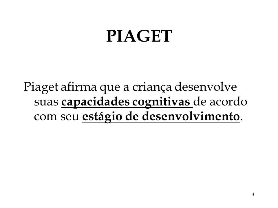 3 PIAGET Piaget afirma que a criança desenvolve suas capacidades cognitivas de acordo com seu estágio de desenvolvimento.