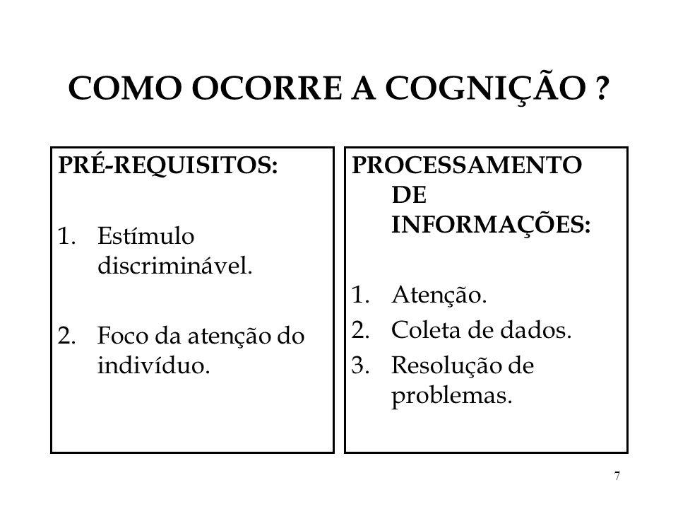 8 APRESENTAÇÃO DO ESTÍMULO É importante verificar de que forma as alterações nas condições dos estímulos alteram o comportamento das pessoas.