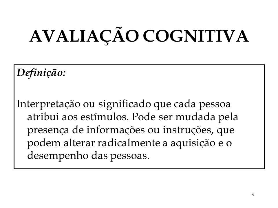 9 AVALIAÇÃO COGNITIVA Definição: Interpretação ou significado que cada pessoa atribui aos estímulos. Pode ser mudada pela presença de informações ou i