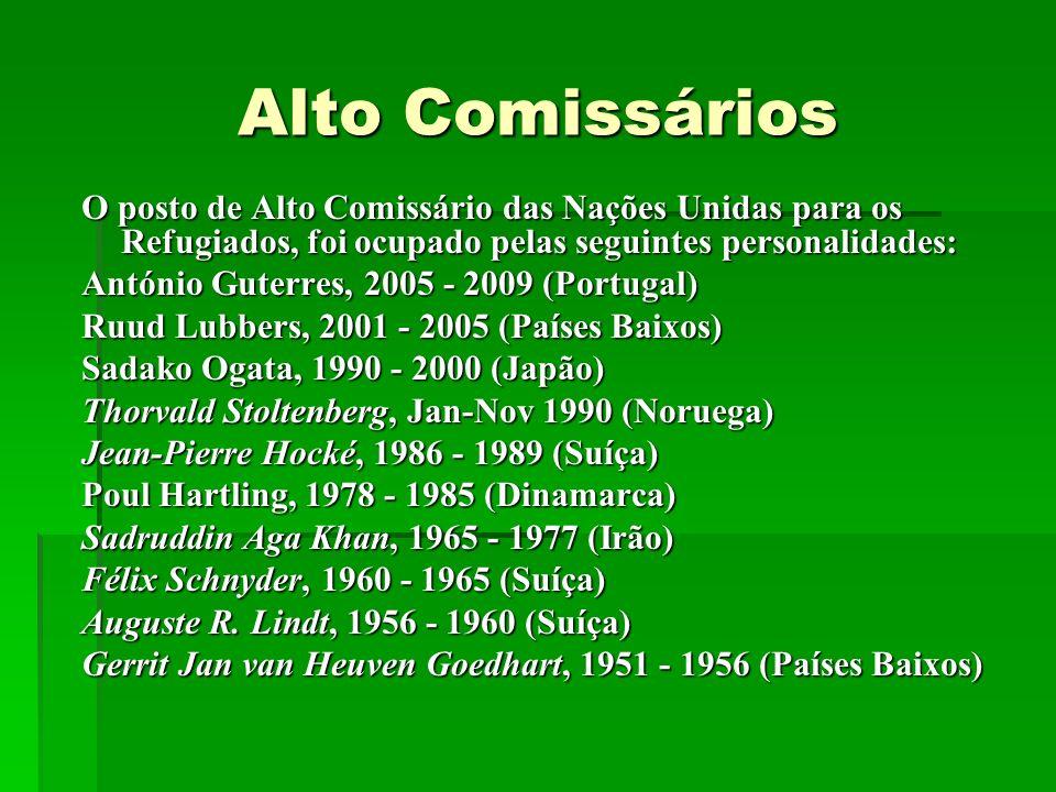Alto Comissários O posto de Alto Comissário das Nações Unidas para os Refugiados, foi ocupado pelas seguintes personalidades: António Guterres, 2005 -