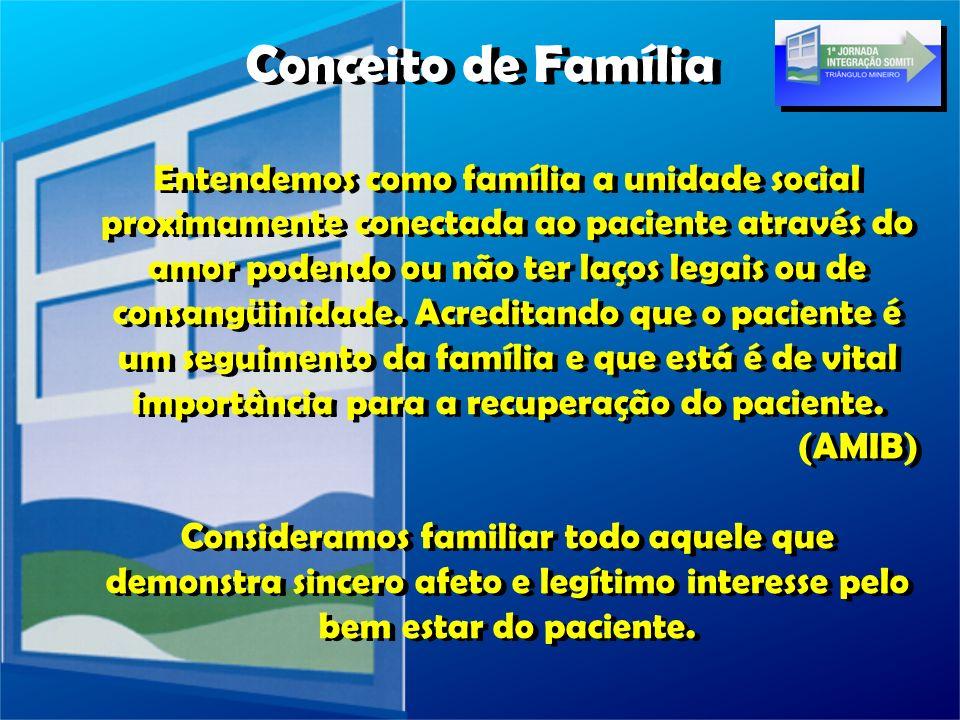 Conceito de Família Entendemos como família a unidade social proximamente conectada ao paciente através do amor podendo ou não ter laços legais ou de