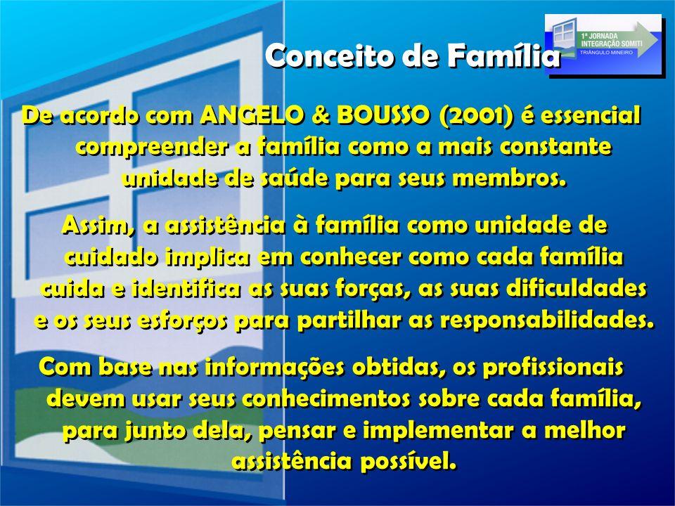 De acordo com ANGELO & BOUSSO (2001) é essencial compreender a família como a mais constante unidade de saúde para seus membros. Assim, a assistência