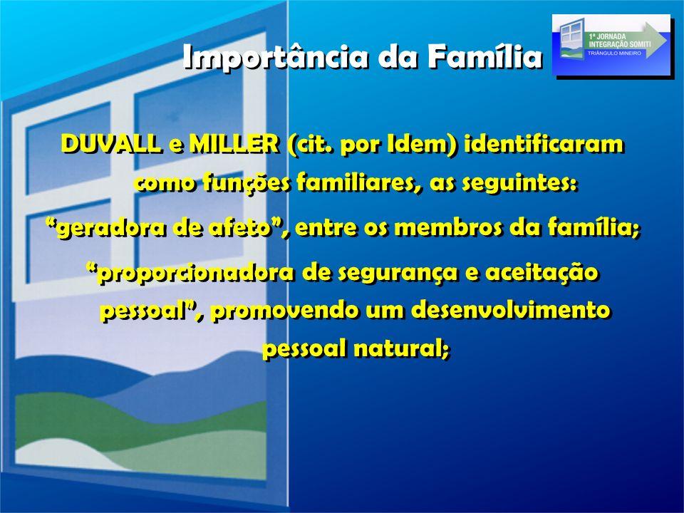 DUVALL e MILLER (cit. por Idem) identificaram como funções familiares, as seguintes: geradora de afeto, entre os membros da família; proporcionadora d