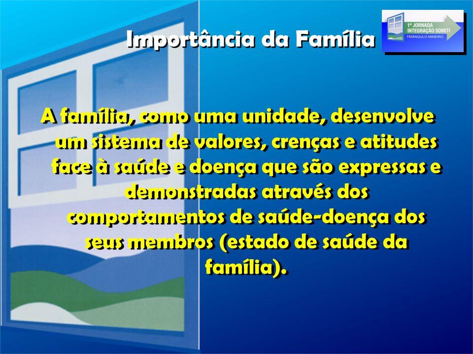 A família, como uma unidade, desenvolve um sistema de valores, crenças e atitudes face à saúde e doença que são expressas e demonstradas através dos c
