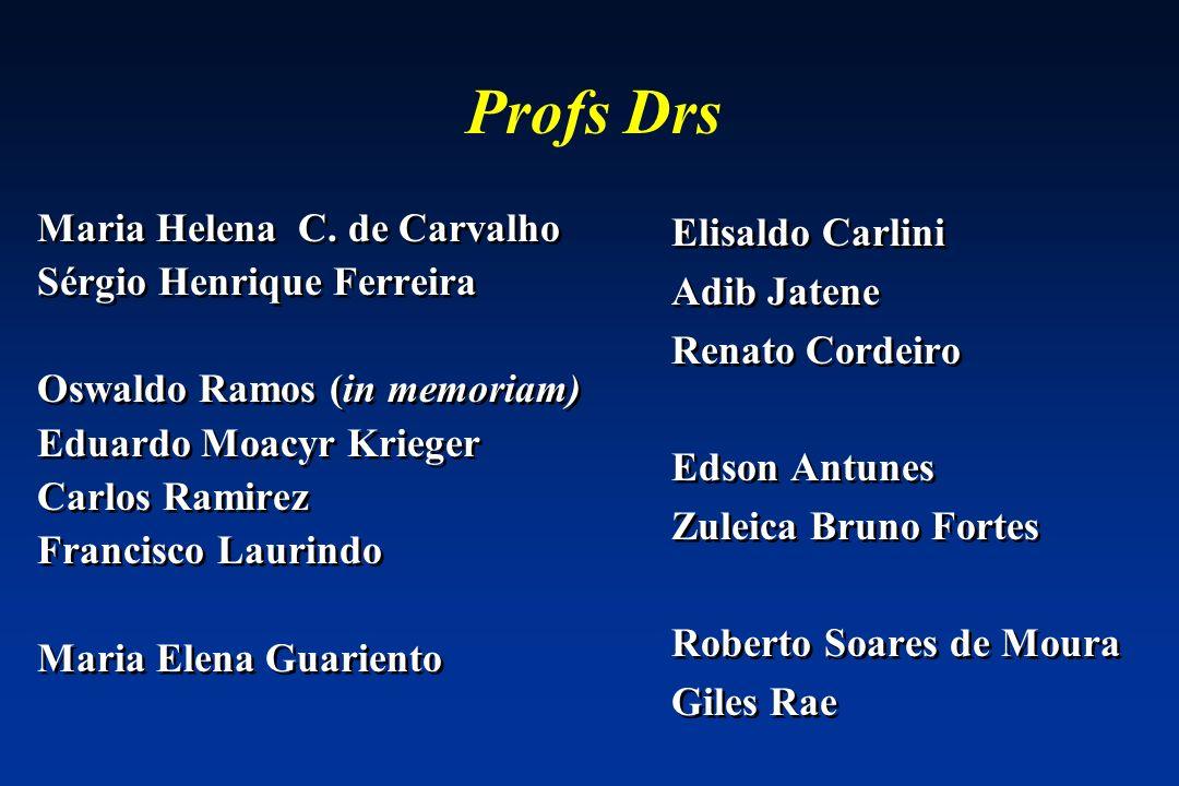 Profs Drs Maria Helena C. de Carvalho Sérgio Henrique Ferreira Oswaldo Ramos (in memoriam) Eduardo Moacyr Krieger Carlos Ramirez Francisco Laurindo Ma