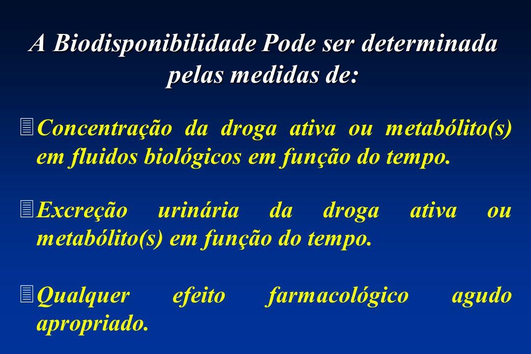 A Biodisponibilidade Pode ser determinada pelas medidas de: 3Concentração da droga ativa ou metabólito(s) em fluidos biológicos em função do tempo. 3E