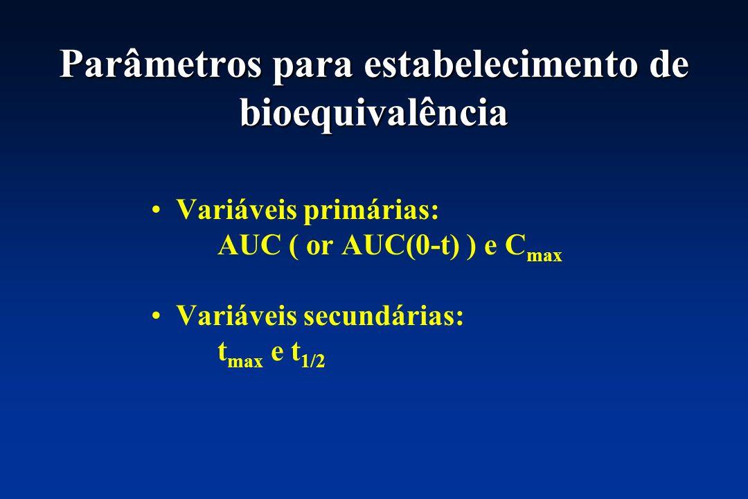 Parâmetros para estabelecimento de bioequivalência Variáveis primárias: AUC ( or AUC(0-t) ) e C max Variáveis secundárias: t max e t 1/2