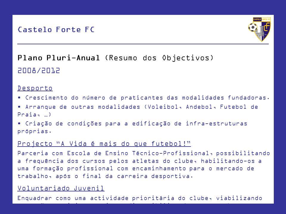 Castelo Forte FC ____________________________________________________ Plano Pluri-Anual (Resumo dos Objectivos) 2008/2012 Desporto Crescimento do núme