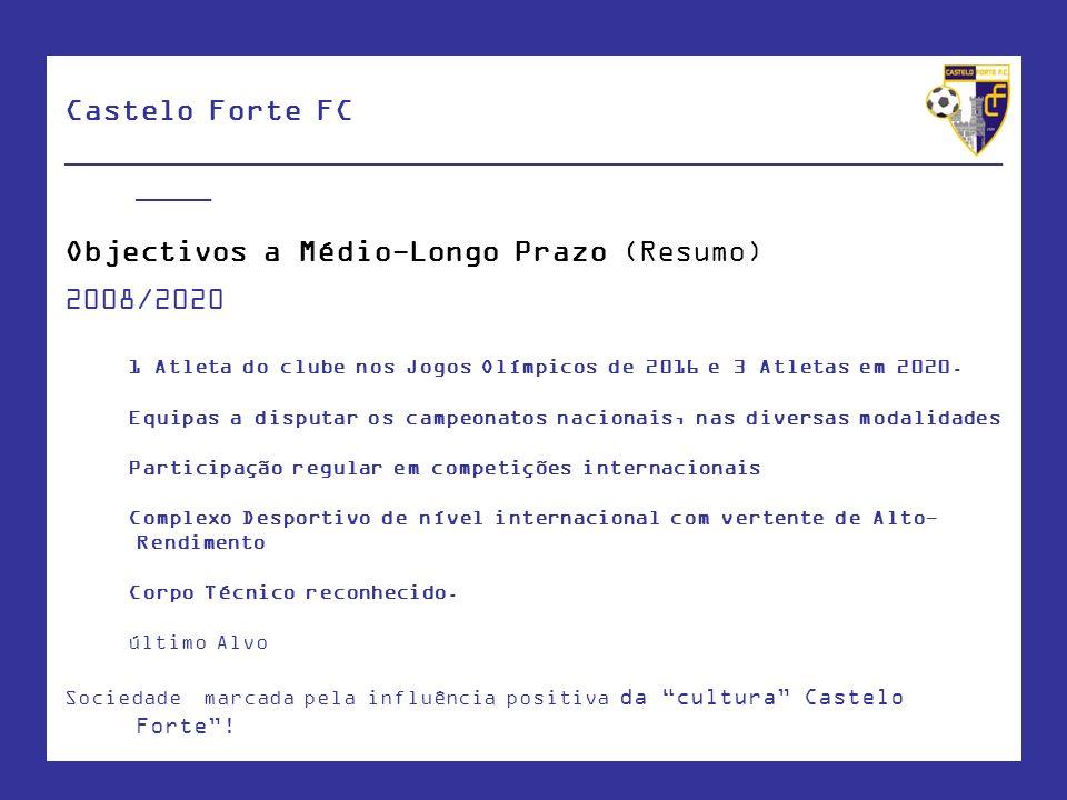Castelo Forte FC ____________________________________________________ ____ Objectivos a Médio-Longo Prazo (Resumo) 2008/2020 1 Atleta do clube nos Jog