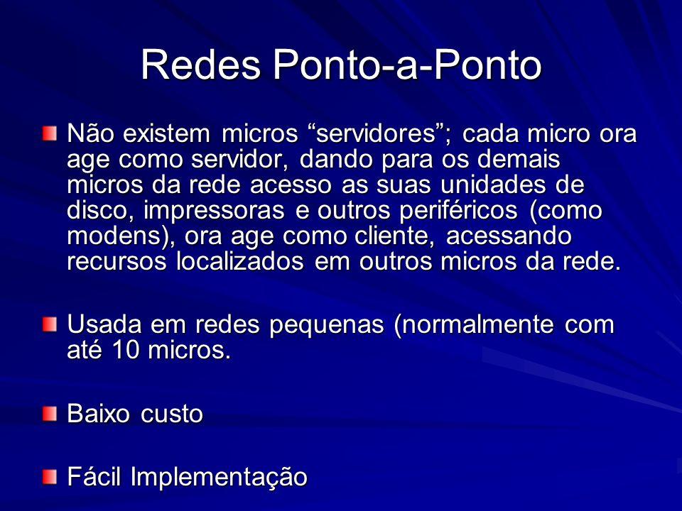 Redes Ponto-a-Ponto Não existem micros servidores; cada micro ora age como servidor, dando para os demais micros da rede acesso as suas unidades de di
