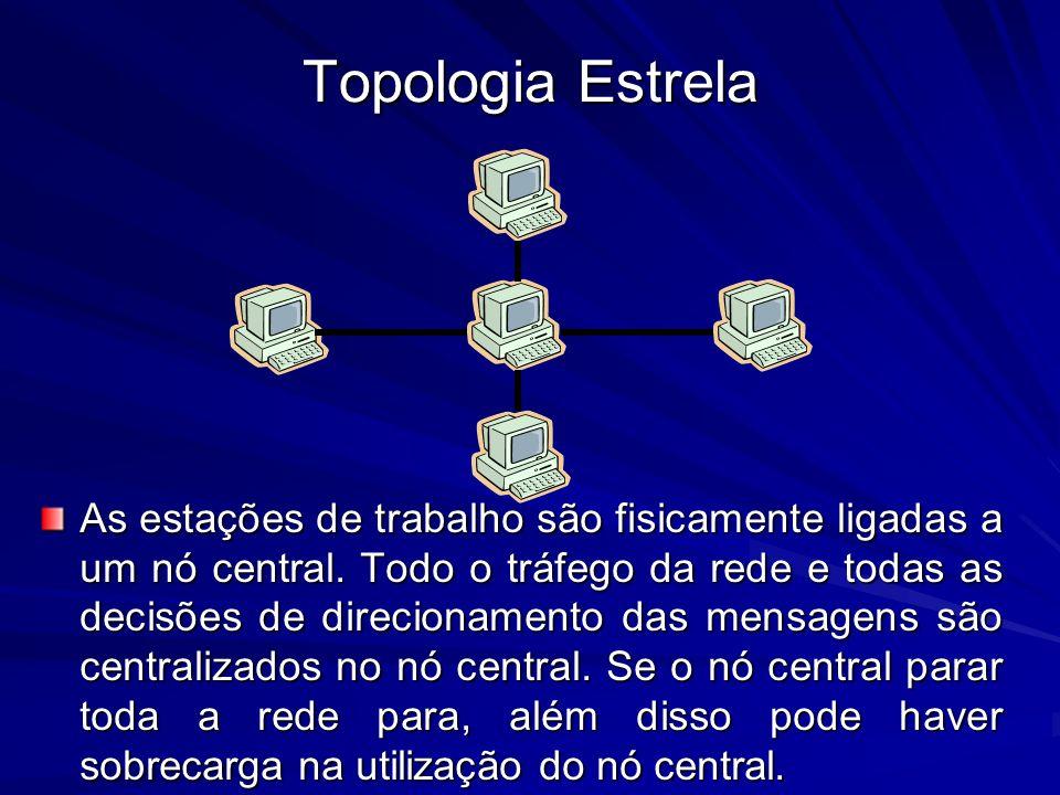 Topologia Estrela As estações de trabalho são fisicamente ligadas a um nó central. Todo o tráfego da rede e todas as decisões de direcionamento das me