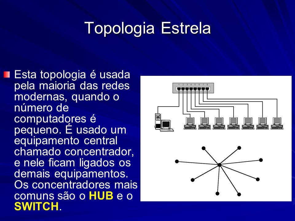 Topologia Estrela Esta topologia é usada pela maioria das redes modernas, quando o número de computadores é pequeno. É usado um equipamento central ch