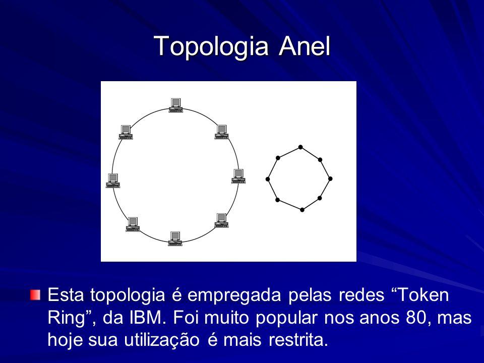 Topologia Anel Esta topologia é empregada pelas redes Token Ring, da IBM. Foi muito popular nos anos 80, mas hoje sua utilização é mais restrita.