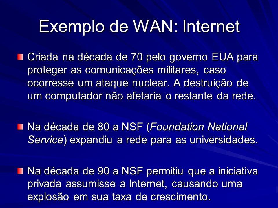 Exemplo de WAN: Internet Criada na década de 70 pelo governo EUA para proteger as comunicações militares, caso ocorresse um ataque nuclear. A destruiç