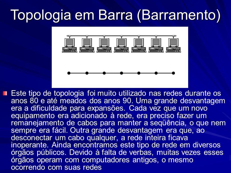 Topologia em Barra (Barramento) Este tipo de topologia foi muito utilizado nas redes durante os anos 80 e até meados dos anos 90. Uma grande desvantag