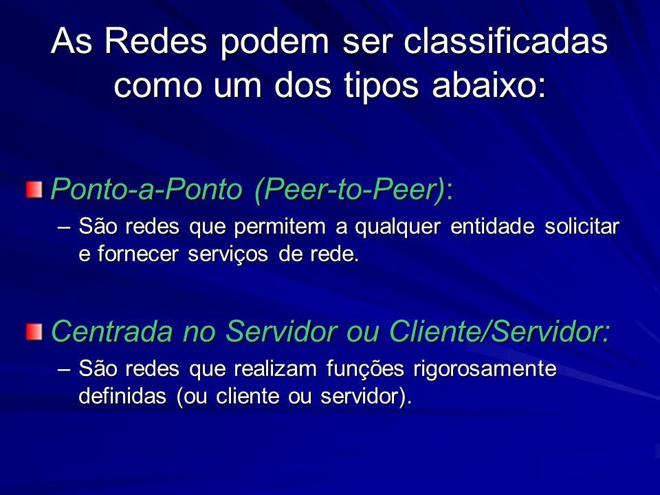 As Redes podem ser classificadas como um dos tipos abaixo: Ponto-a-Ponto (Peer-to-Peer): –São redes que permitem a qualquer entidade solicitar e forne