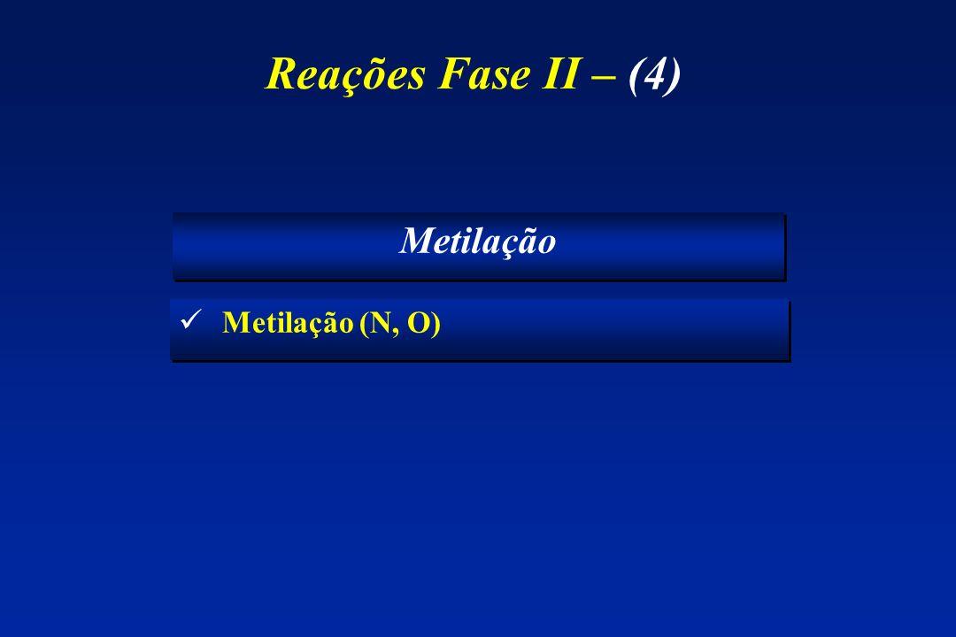 Reações Fase II – (4) Metilação (N, O) Metilação