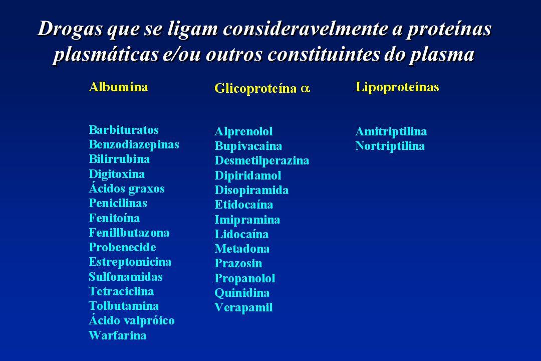 Drogas que se ligam consideravelmente a proteínas plasmáticas e/ou outros constituintes do plasma