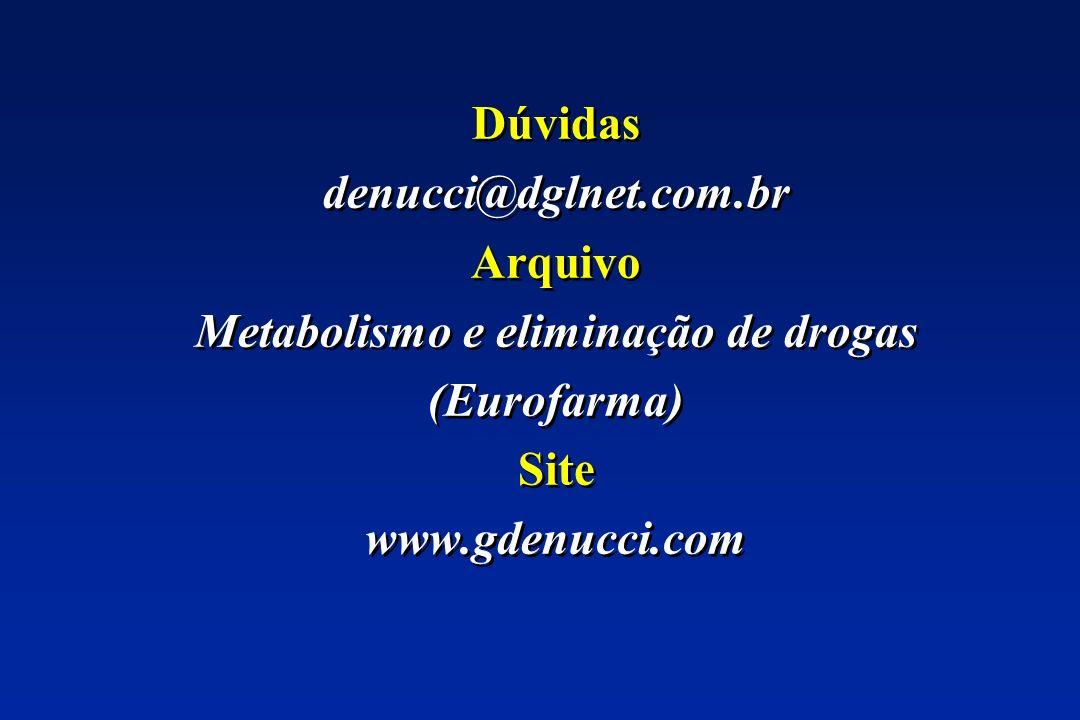 Dúvidas denucci@dglnet.com.br Arquivo Metabolismo e eliminação de drogas (Eurofarma) Site www.gdenucci.com Dúvidas denucci@dglnet.com.br Arquivo Metab