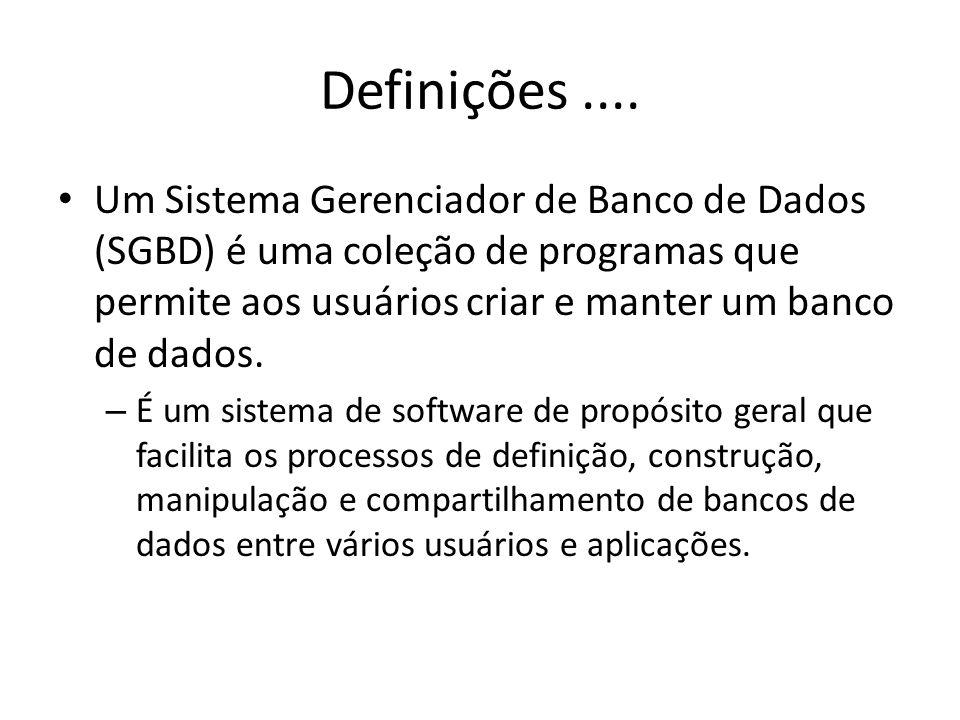 Definições.... Um Sistema Gerenciador de Banco de Dados (SGBD) é uma coleção de programas que permite aos usuários criar e manter um banco de dados. –