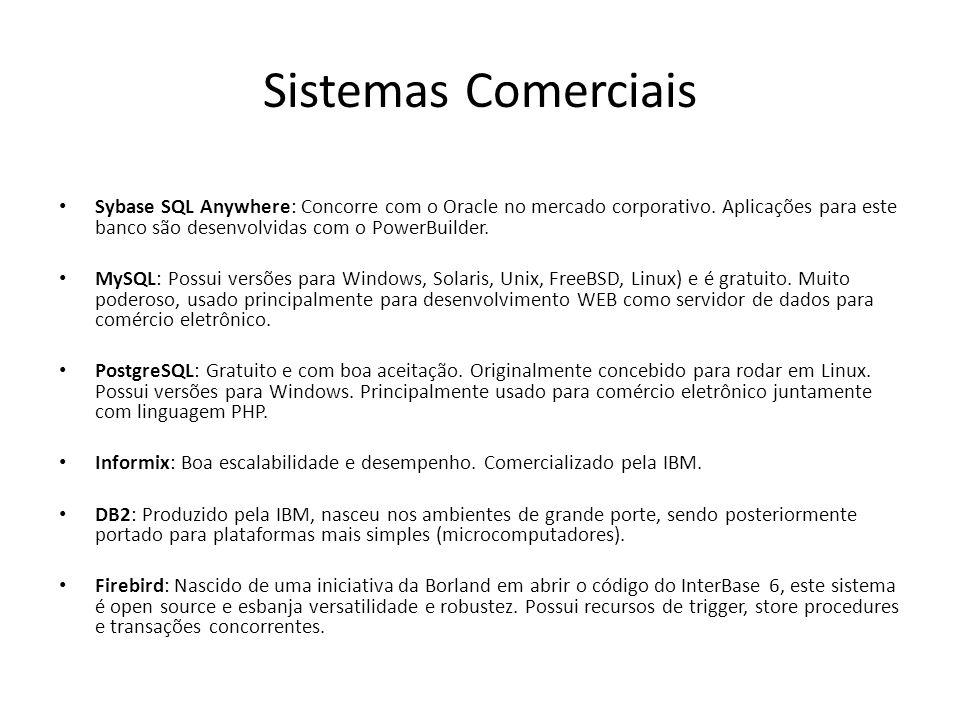 Sistemas Comerciais Sybase SQL Anywhere: Concorre com o Oracle no mercado corporativo. Aplicações para este banco são desenvolvidas com o PowerBuilder