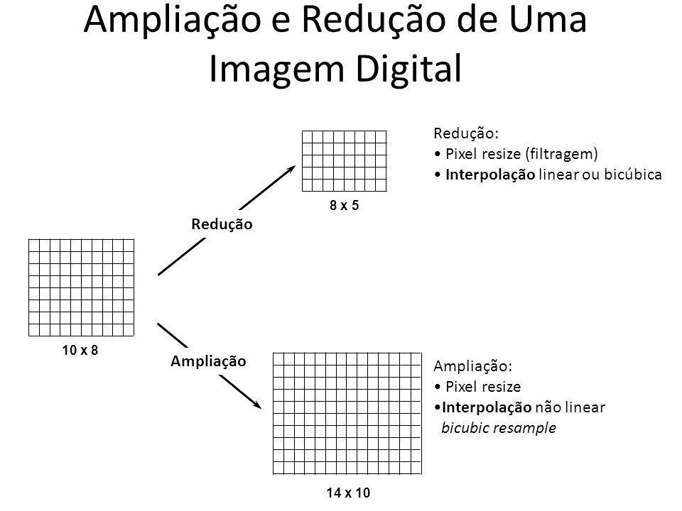 Ampliação e Redução de Uma Imagem Digital 10 x 8 14 x 10 8 x 5 Redução Ampliação Ampliação: Pixel resize Interpolação não linear bicubic resample Redu