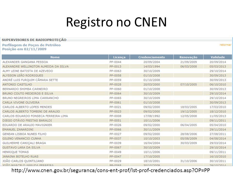 Registro no CNEN http://www.cnen.gov.br/seguranca/cons-ent-prof/lst-prof-credenciados.asp?OP=PP