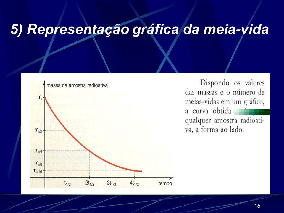 14 m f = m i ou N f = N i 2 x 2 x Onde: m f = massa final m i = massa inicial x = meias-vidas N f = n o de átomos ou n o de mols finais. N i = n o de