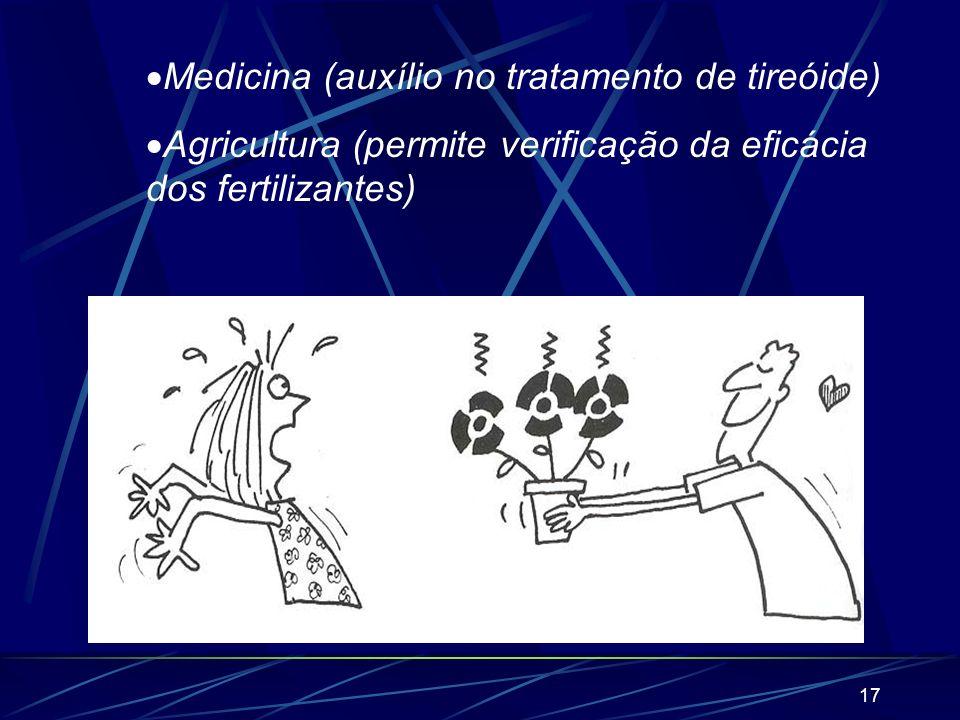 16 6) Algumas aplicações dos isótopos radioativos Indústria (para determinar irregularidades nas espessura de uma lâmina de metal, podemos utilizar as
