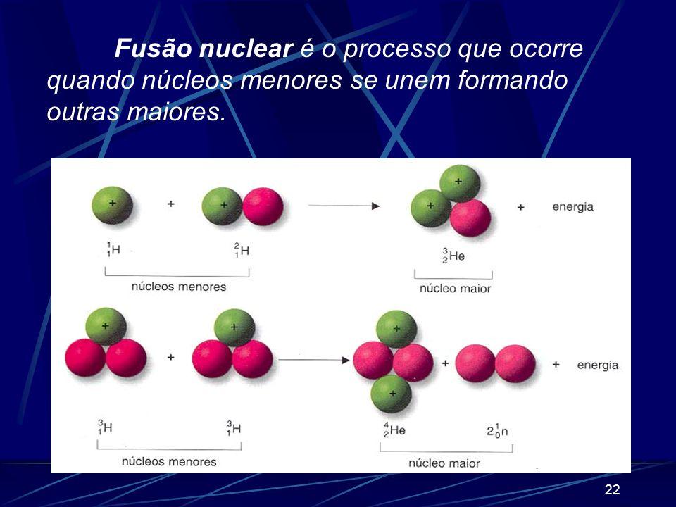 21 Há liberação de grande quantidade de energia. A fissão é o processo que ocorre de maneira incontrolável nas bombas atômicas. Nas usinas nucleares,