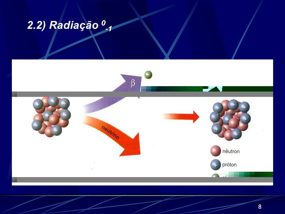 7 É uma partícula formada por 2 prótons e 2 nêutrons. É a radiação de menor poder de penetração. Lei de Soddy Quando um radioisótopo emite uma partícu