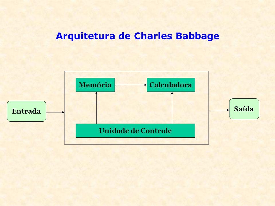 Arquitetura de Charles Babbage MemóriaCalculadora Unidade de Controle Entrada Saída