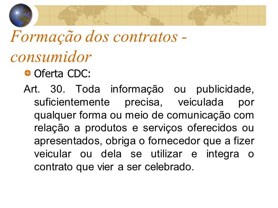 Formação dos contratos - consumidor Oferta CDC: Art. 30. Toda informação ou publicidade, suficientemente precisa, veiculada por qualquer forma ou meio