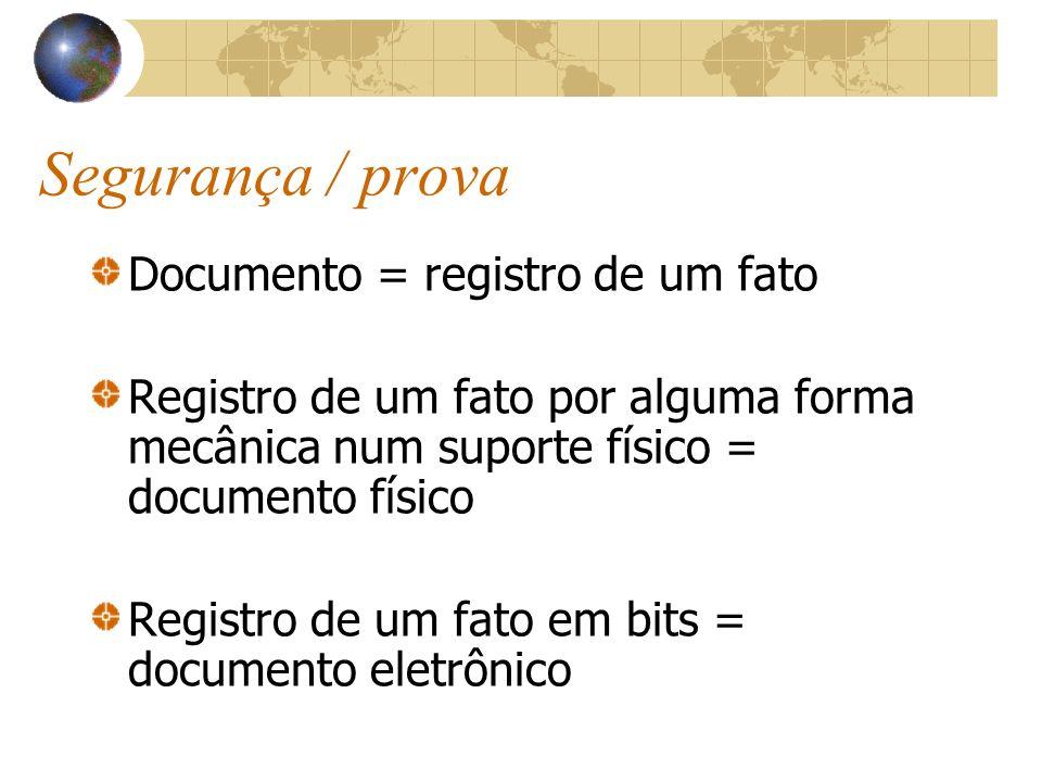 Segurança / prova Documento = registro de um fato Registro de um fato por alguma forma mecânica num suporte físico = documento físico Registro de um f