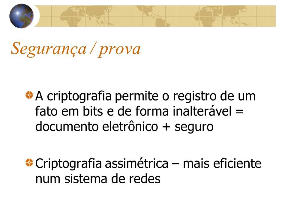 Segurança / prova A criptografia permite o registro de um fato em bits e de forma inalterável = documento eletrônico + seguro Criptografia assimétrica