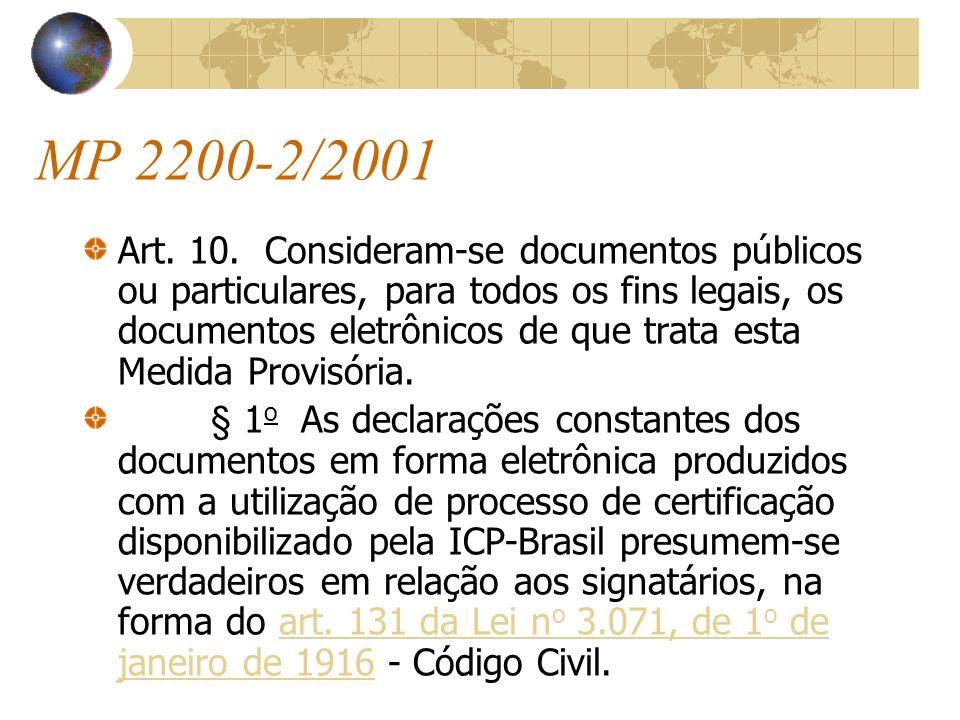 MP 2200-2/2001 Art. 10. Consideram-se documentos públicos ou particulares, para todos os fins legais, os documentos eletrônicos de que trata esta Medi