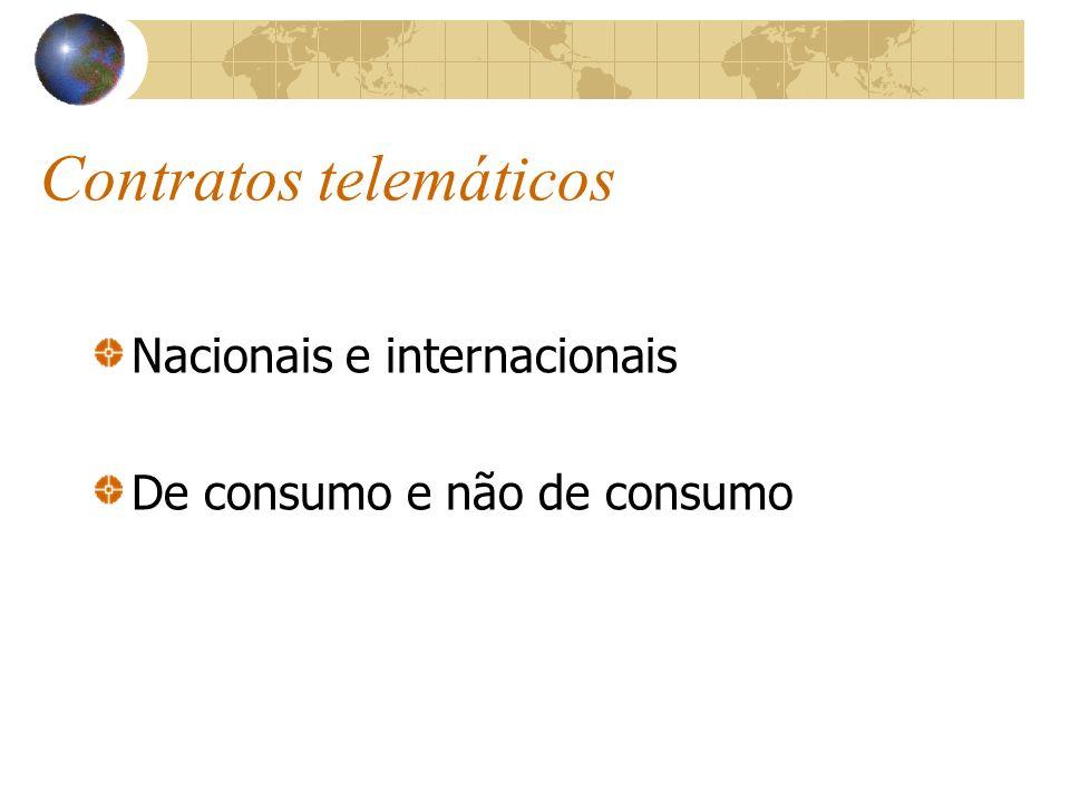 Competência internacional Como definir o local do cumprimento da obrigação no comércio eletrônico direto?