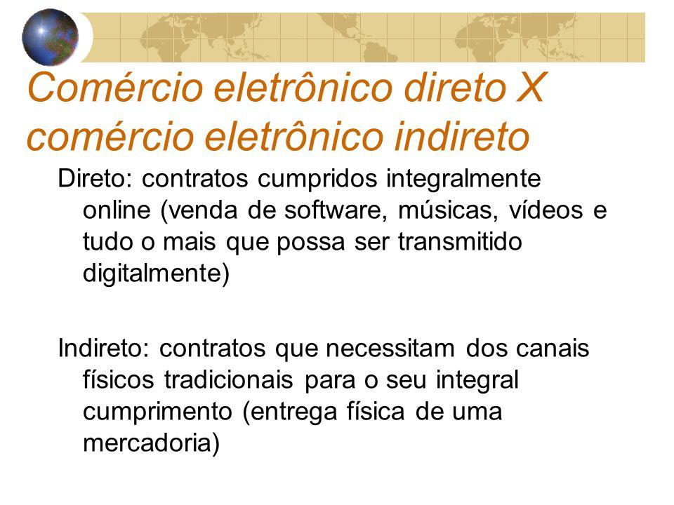 Comércio eletrônico direto X comércio eletrônico indireto Direto: contratos cumpridos integralmente online (venda de software, músicas, vídeos e tudo