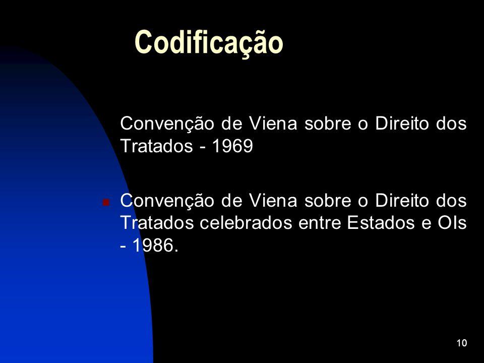 10 Codificação Convenção de Viena sobre o Direito dos Tratados - 1969 Convenção de Viena sobre o Direito dos Tratados celebrados entre Estados e OIs -