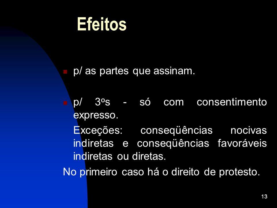 13 Efeitos p/ as partes que assinam. p/ 3 o s - só com consentimento expresso. Exceções: conseqüências nocivas indiretas e conseqüências favoráveis in