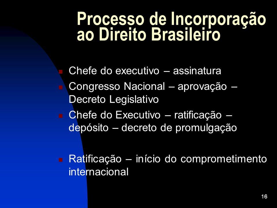 16 Processo de Incorporação ao Direito Brasileiro Chefe do executivo – assinatura Congresso Nacional – aprovação – Decreto Legislativo Chefe do Execut