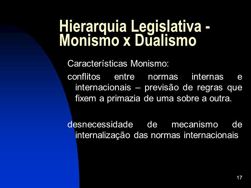 17 Hierarquia Legislativa - Monismo x Dualismo Características Monismo: conflitos entre normas internas e internacionais – previsão de regras que fixe
