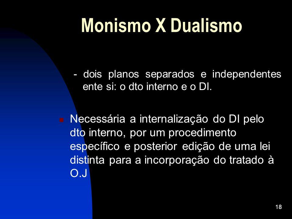 18 Monismo X Dualismo - dois planos separados e independentes ente si: o dto interno e o DI. Necessária a internalização do DI pelo dto interno, por u