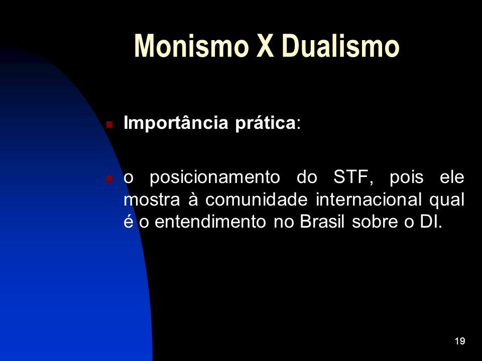 19 Monismo X Dualismo Importância prática: o posicionamento do STF, pois ele mostra à comunidade internacional qual é o entendimento no Brasil sobre o