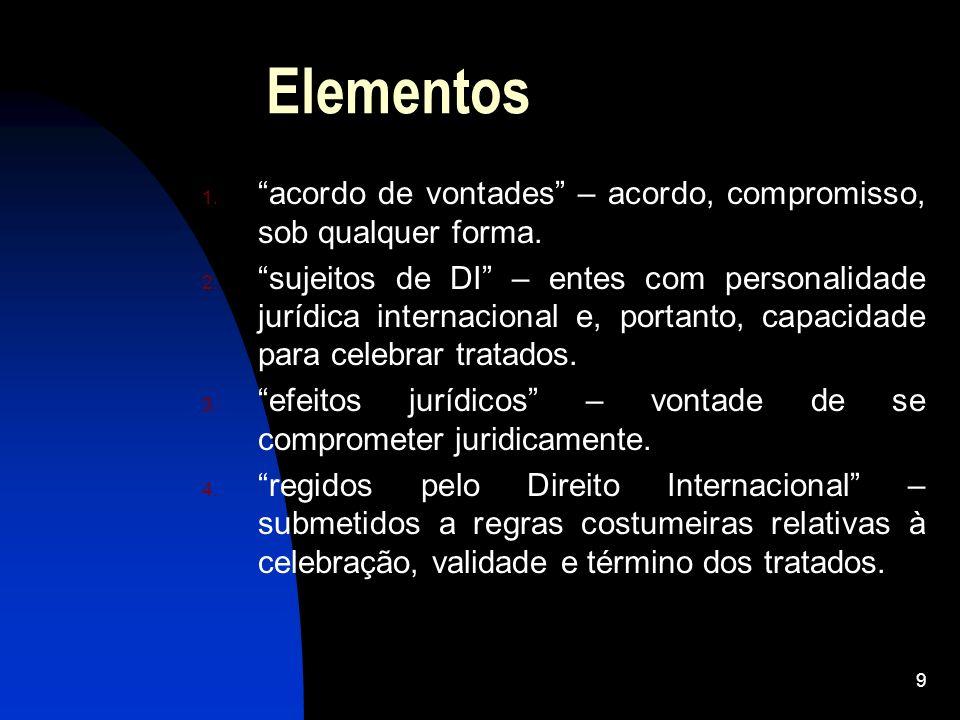 9 Elementos 1. acordo de vontades – acordo, compromisso, sob qualquer forma. 2. sujeitos de DI – entes com personalidade jurídica internacional e, por