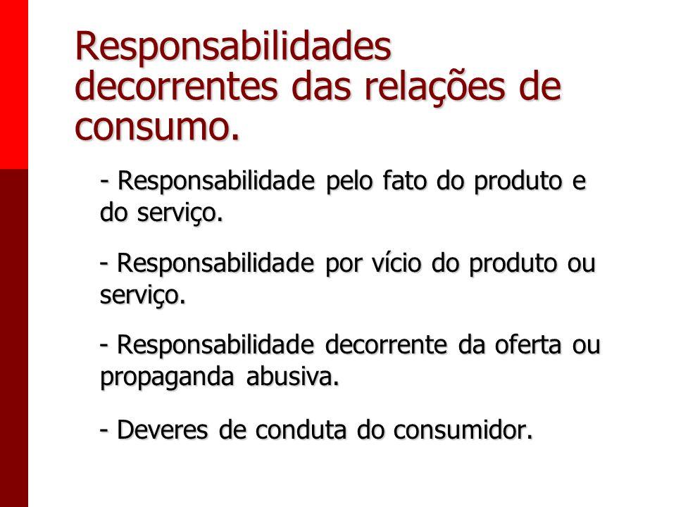 Da proteção à saúde e à segurança - CDC, art. 8o: O produtos e serviços somente acarretarão os riscos considerados normais e previsíveis em decorrênci