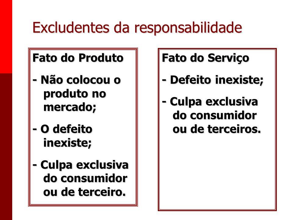 Produto e serviço defeituosos Produto defeituoso - Apresentação do produto; - Uso e riscos razoáveis; - Época em que foi colocado em circulação. Servi