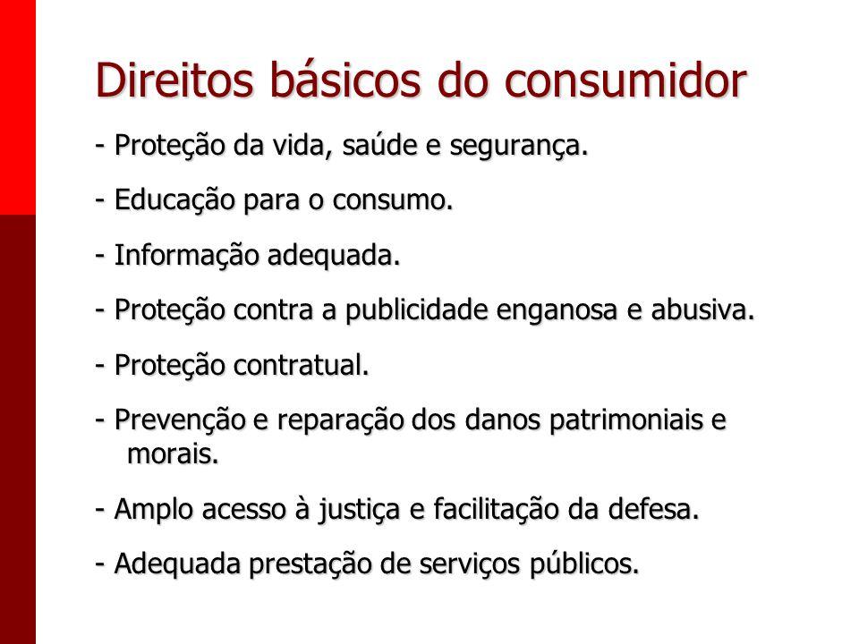 Política de consumo. Direitos e deveres do consumidor CDC, art. 4o, IV: Deveres de conduta do consumidor. CDC, art. 6o: Direitos básicos do consumidor