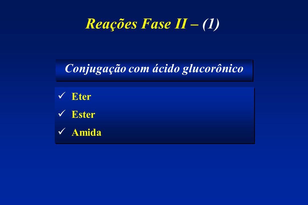 Reações Fase II – (1) Eter Ester Amida Eter Ester Amida Conjugação com ácido glucorônico