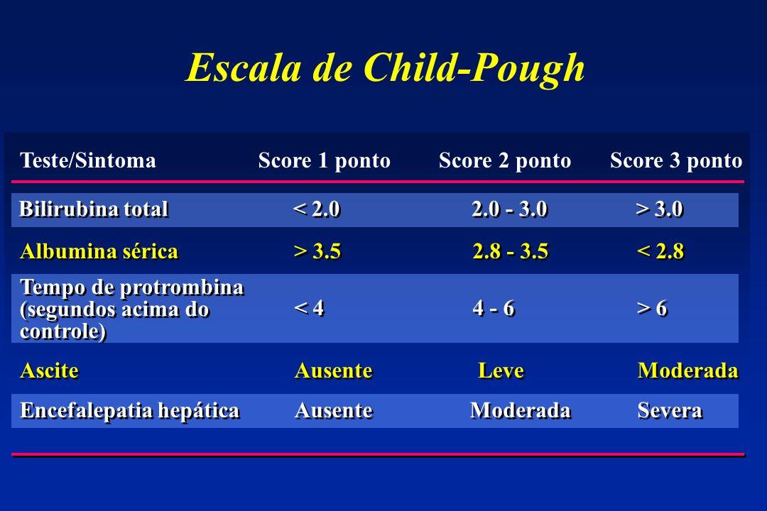 Escala de Child-Pough Bilirubina total Albumina sérica Tempo de protrombina (segundos acima do controle) Tempo de protrombina (segundos acima do contr